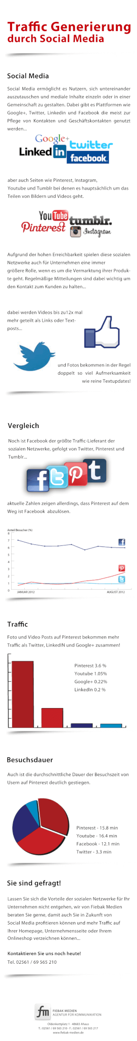 Infografik Social Media Traffic Generierung durch Social Media